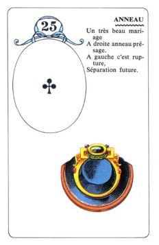 Колода Ленорман - карта кольцо